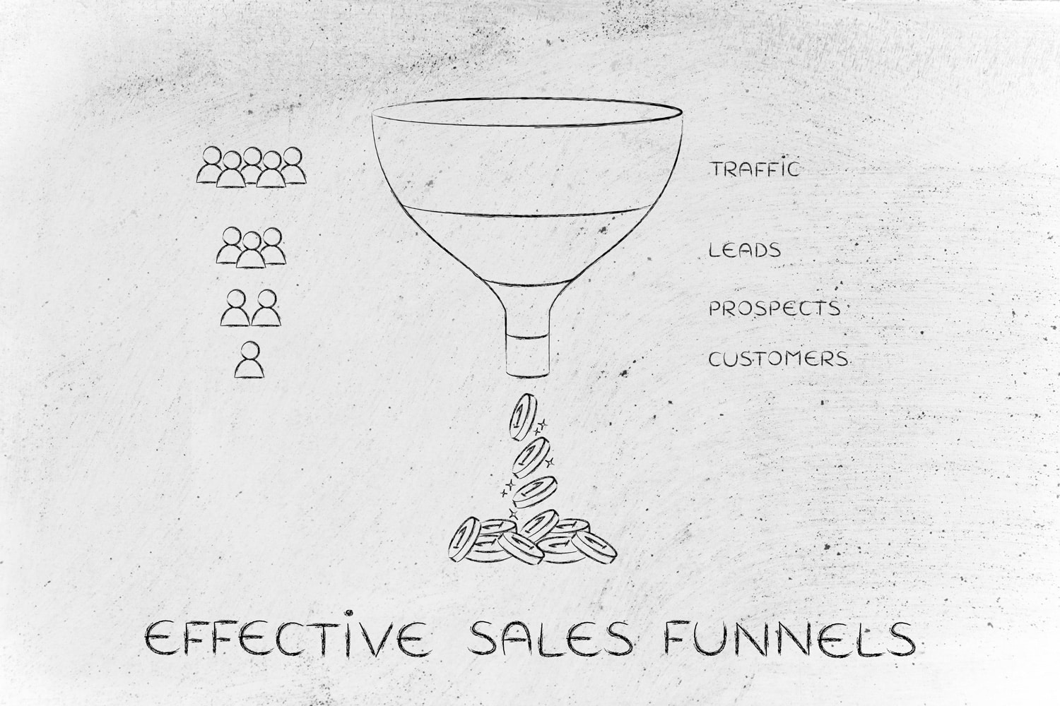 A marketing sales funnel example.